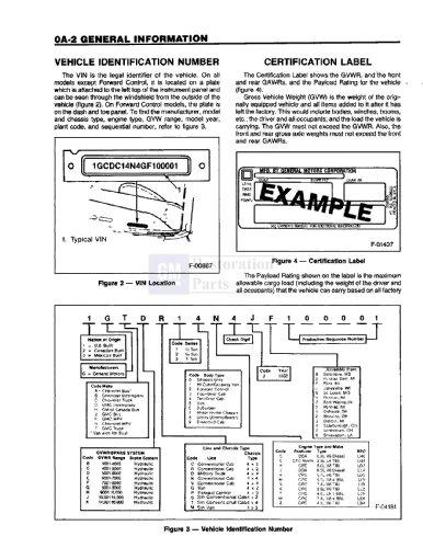 1988 Chevy R V G P Truck Shop Service Repair Manual Cd