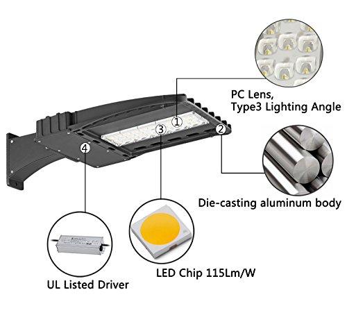 Parking Lot Lighting Watts Per Square Foot: 1000LED LED Shoebox Pole Light, 100W (300W Eq.) 11,000Lm
